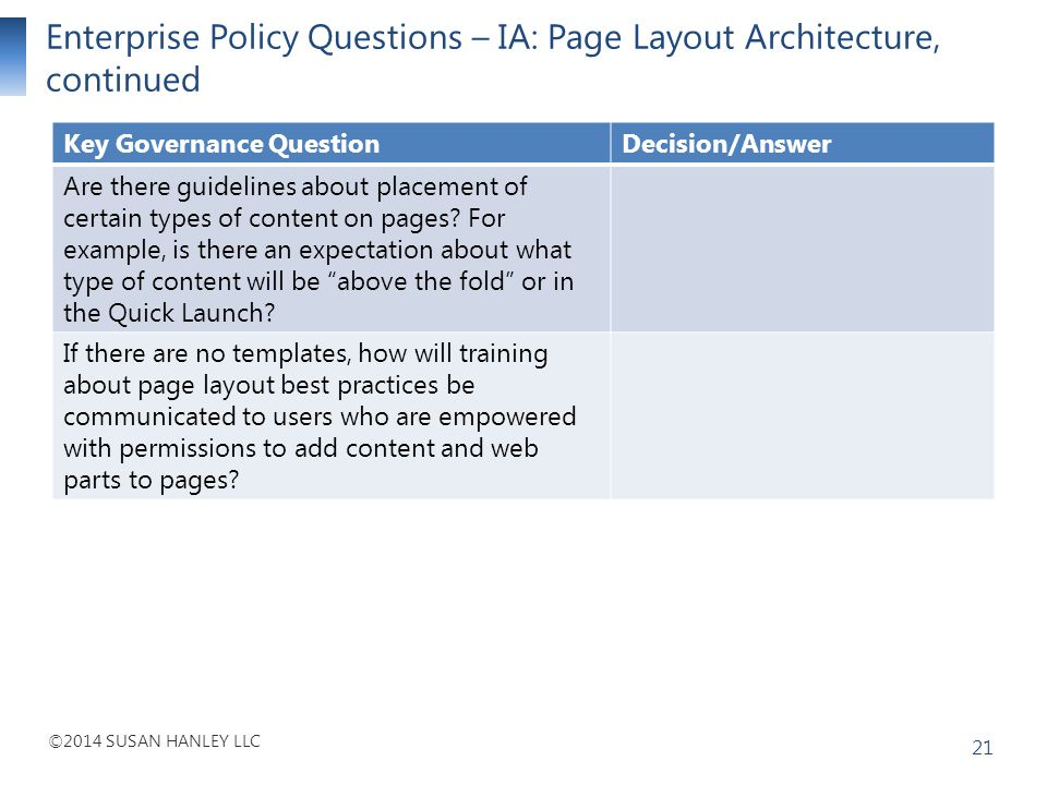 ©2014 SUSAN HANLEY LLC Enterprise Policy Questions – IA: Page Layout Architecture, continued 21 Key Governance QuestionDecision/Answer Are there guide