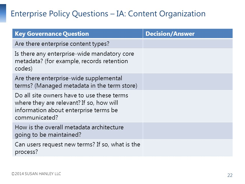 ©2014 SUSAN HANLEY LLC Enterprise Policy Questions – IA: Content Organization 22 Key Governance QuestionDecision/Answer Are there enterprise content t