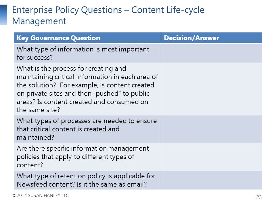 ©2014 SUSAN HANLEY LLC Enterprise Policy Questions – Content Life-cycle Management 23 Key Governance QuestionDecision/Answer What type of information