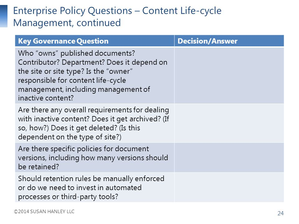 ©2014 SUSAN HANLEY LLC Enterprise Policy Questions – Content Life-cycle Management, continued 24 Key Governance QuestionDecision/Answer Who owns publi