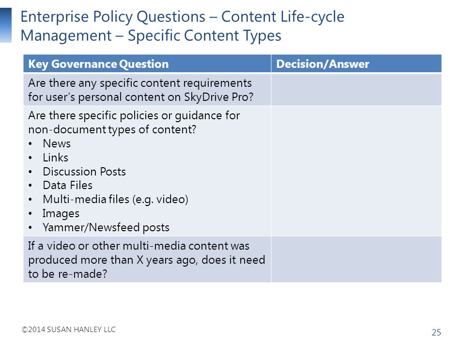 ©2014 SUSAN HANLEY LLC Enterprise Policy Questions – Content Life-cycle Management – Specific Content Types 25 Key Governance QuestionDecision/Answer