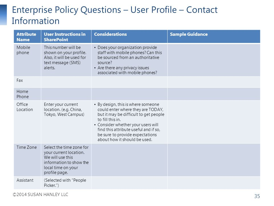 ©2014 SUSAN HANLEY LLC Enterprise Policy Questions – User Profile – Contact Information 35 Attribute Name User Instructions in SharePoint Consideratio