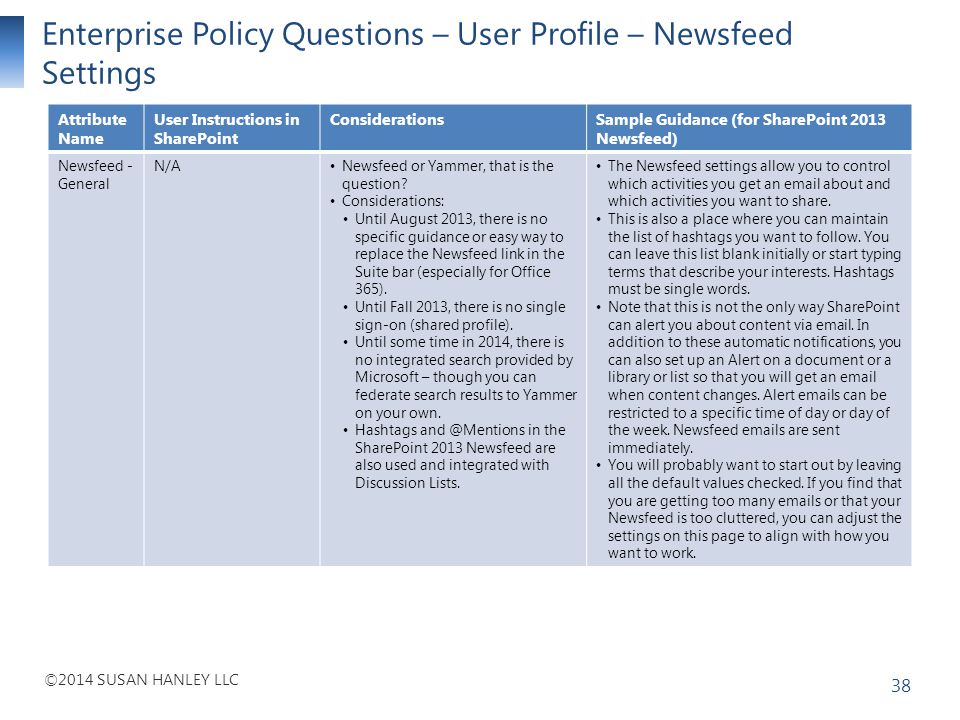 ©2014 SUSAN HANLEY LLC Enterprise Policy Questions – User Profile – Newsfeed Settings 38 Attribute Name User Instructions in SharePoint Considerations