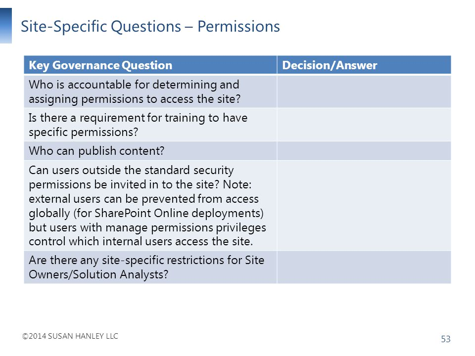 ©2014 SUSAN HANLEY LLC Site-Specific Questions – Permissions 53 Key Governance QuestionDecision/Answer Who is accountable for determining and assignin