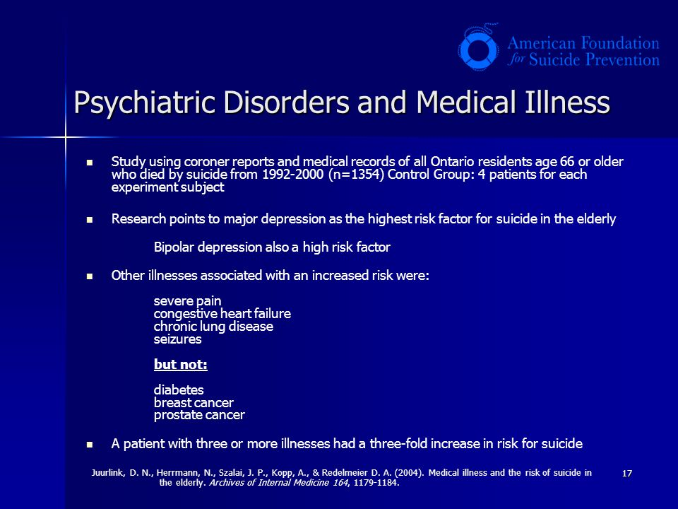 17 Psychiatric Disorders and Medical Illness Study using coroner reports and medical records of all Ontario residents age 66 or older who died by suic