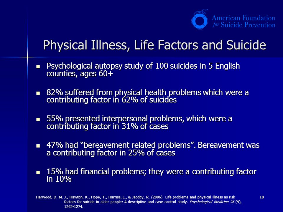18 Physical Illness, Life Factors and Suicide Psychological autopsy study of 100 suicides in 5 English counties, ages 60+ Psychological autopsy study