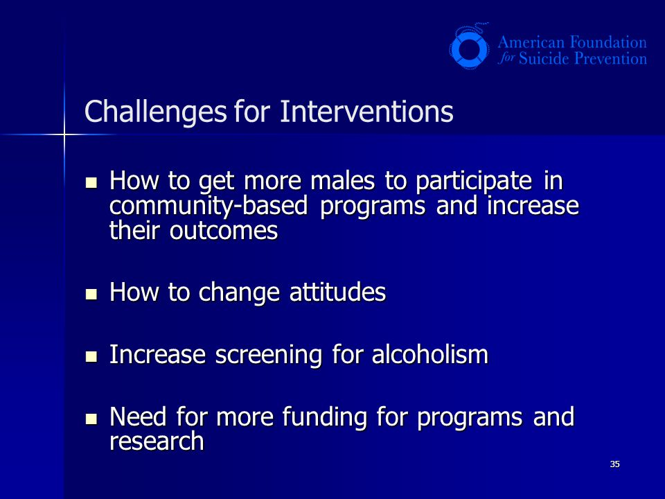 35 Challenges for Interventions How to get more males to participate in community-based programs and increase their outcomes How to get more males to