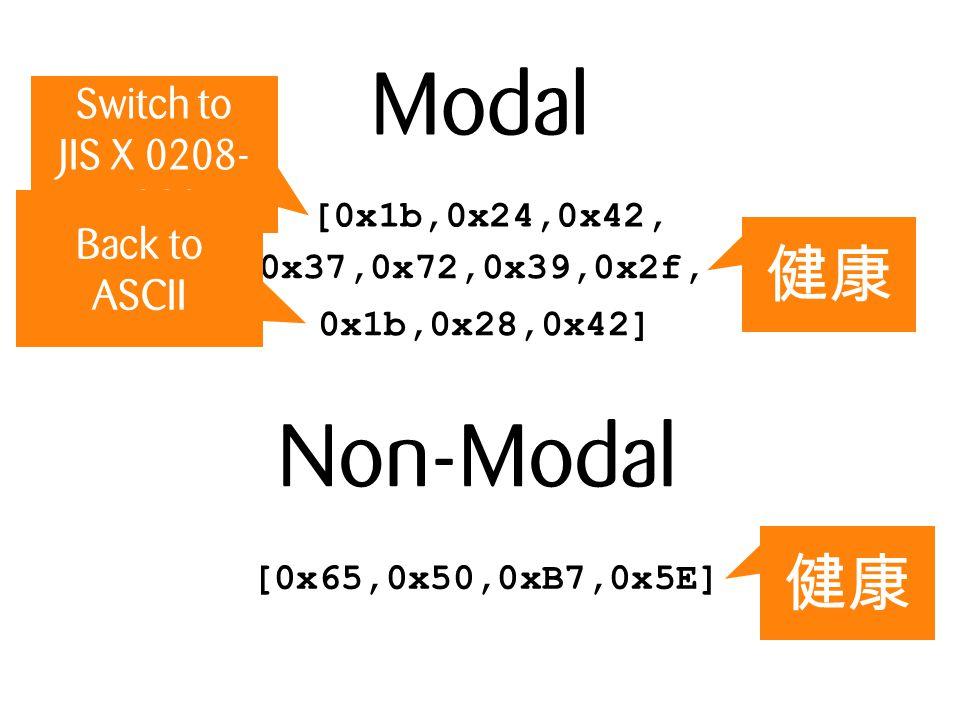 Modal Non-Modal [0x65,0x50,0xB7,0x5E] [0x1b,0x24,0x42, 0x1b,0x28,0x42] 0x37,0x72,0x39,0x2f, Switch to JIS X 0208- 1983 Back to ASCII