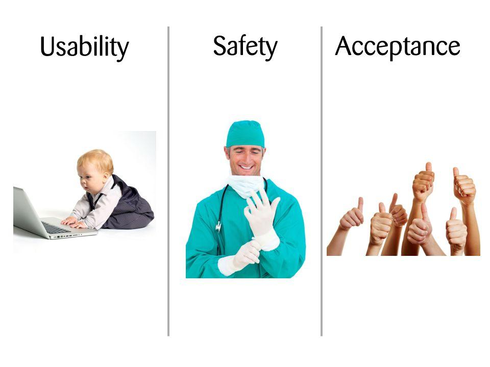 Safety Usability Acceptance
