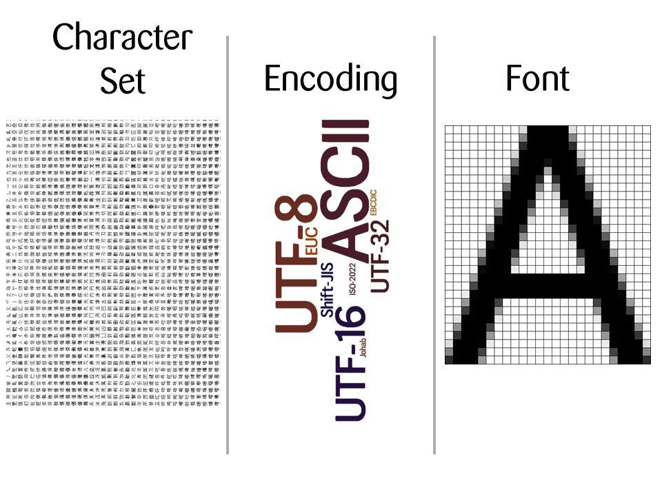 Character Set EncodingFont