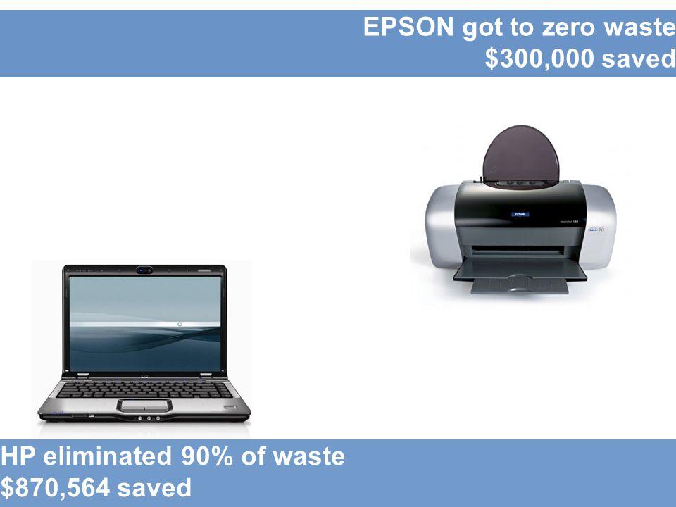HP eliminated 90% of waste $870,564 saved EPSON got to zero waste $300,000 saved
