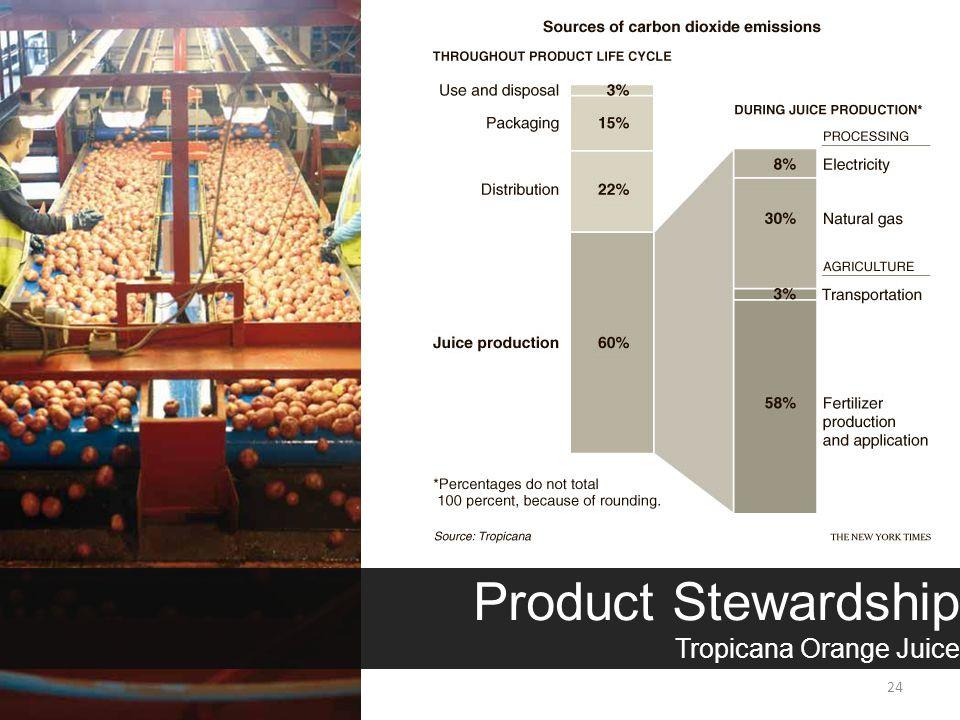 Product Stewardship Tropicana Orange Juice 24