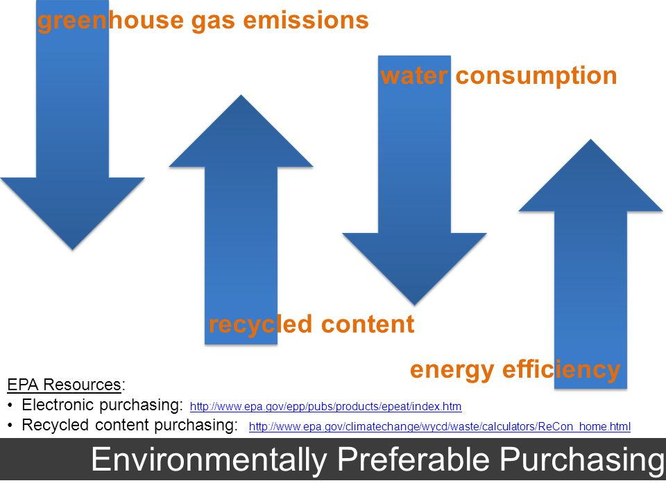 EPA Resources: Electronic purchasing: http://www.epa.gov/epp/pubs/products/epeat/index.htm http://www.epa.gov/epp/pubs/products/epeat/index.htm Recycled content purchasing: http://www.epa.gov/climatechange/wycd/waste/calculators/ReCon_home.html http://www.epa.gov/climatechange/wycd/waste/calculators/ReCon_home.html Environmentally Preferable Purchasing greenhouse gas emissions recycled content water consumption energy efficiency