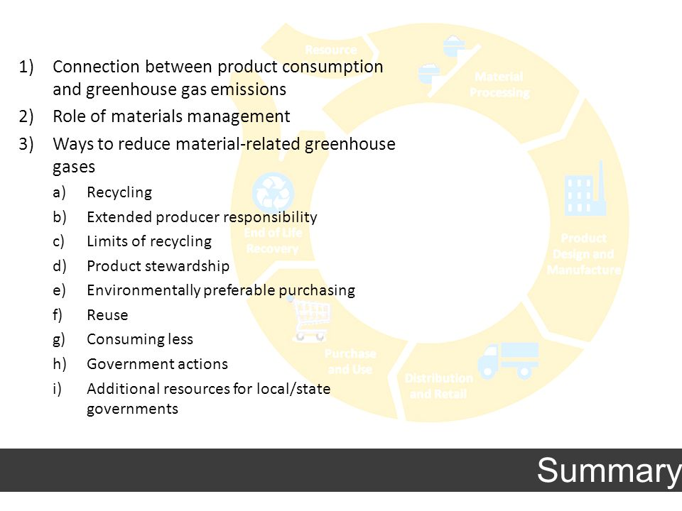 Summary 1)Connection between product consumption and greenhouse gas emissions 2)Role of materials management 3)Ways to reduce material-related greenhouse gases a)Recycling b)Extended producer responsibility c)Limits of recycling d)Product stewardship e)Environmentally preferable purchasing f)Reuse g)Consuming less h)Government actions i)Additional resources for local/state governments