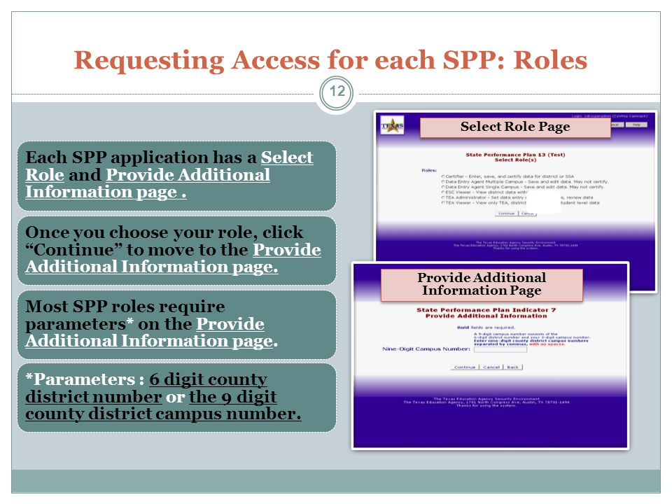 Requesting Access for each SPP: Roles Each SPP application has a Select Role and Provide Additional Information page.