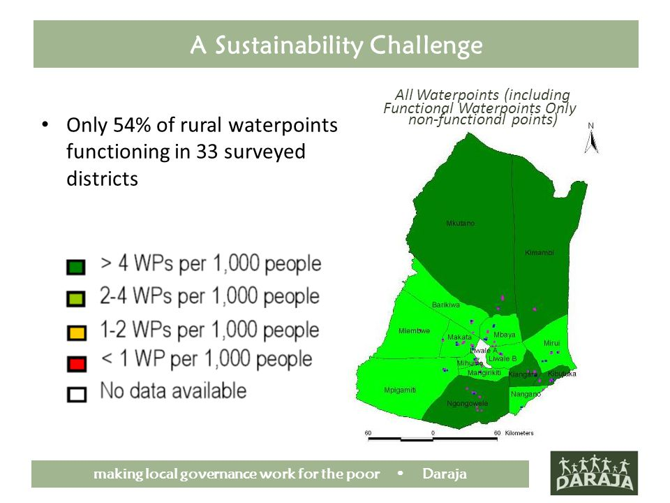 making local governance work for the poor Daraja A Sustainability Challenge Only 54% of rural waterpoints functioning in 33 surveyed districts All Waterpoints (including non-functional points) Functional Waterpoints Only
