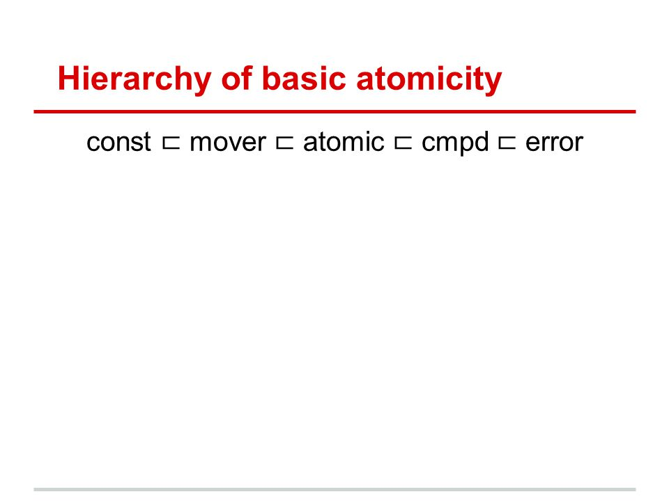 Hierarchy of basic atomicity const mover atomic cmpd error