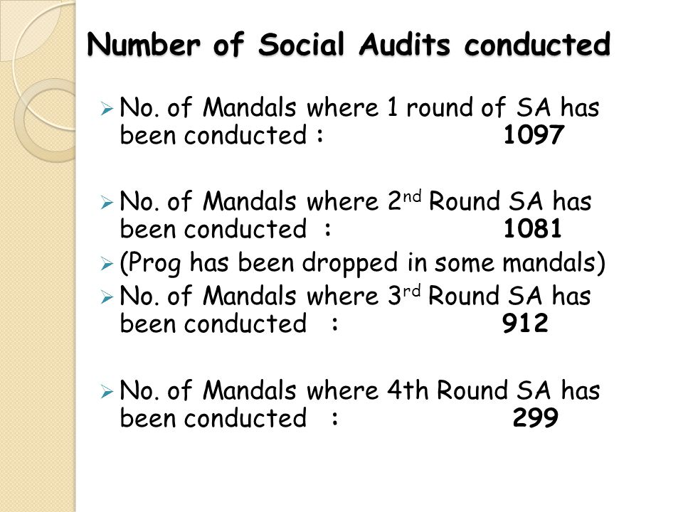 Number of Social Audits conducted No. of Mandals where 1 round of SA has been conducted : 1097 No. of Mandals where 2 nd Round SA has been conducted :