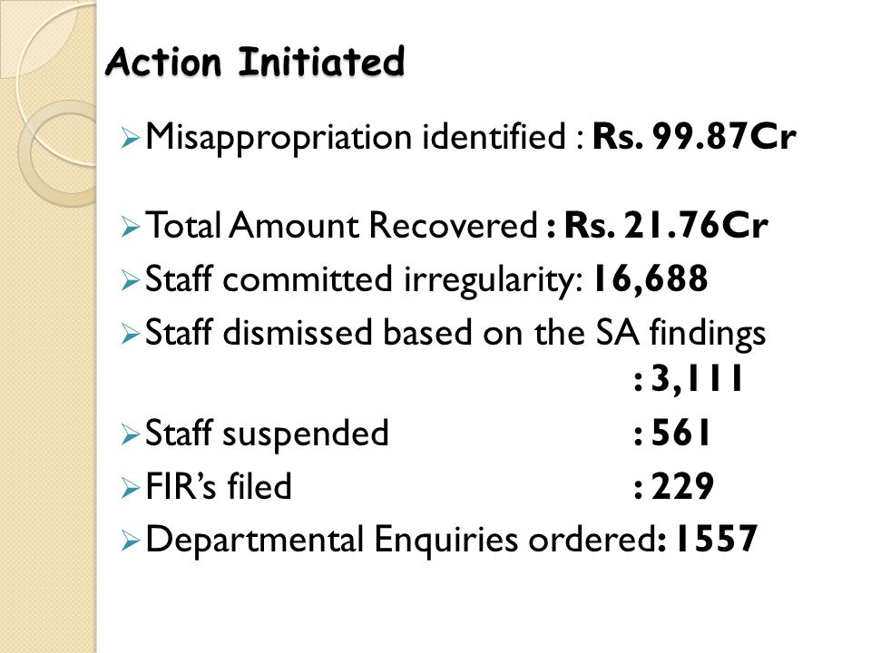 Action Initiated Misappropriation identified : Rs. 99.87Cr Total Amount Recovered : Rs. 21.76Cr Staff committed irregularity: 16,688 Staff dismissed b