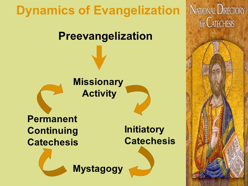 Dynamics of Evangelization Preevangelization Missionary Activity Initiatory Catechesis Mystagogy Permanent Continuing Catechesis