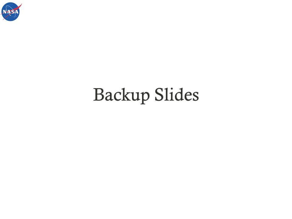 Backup SlidesBackup Slides