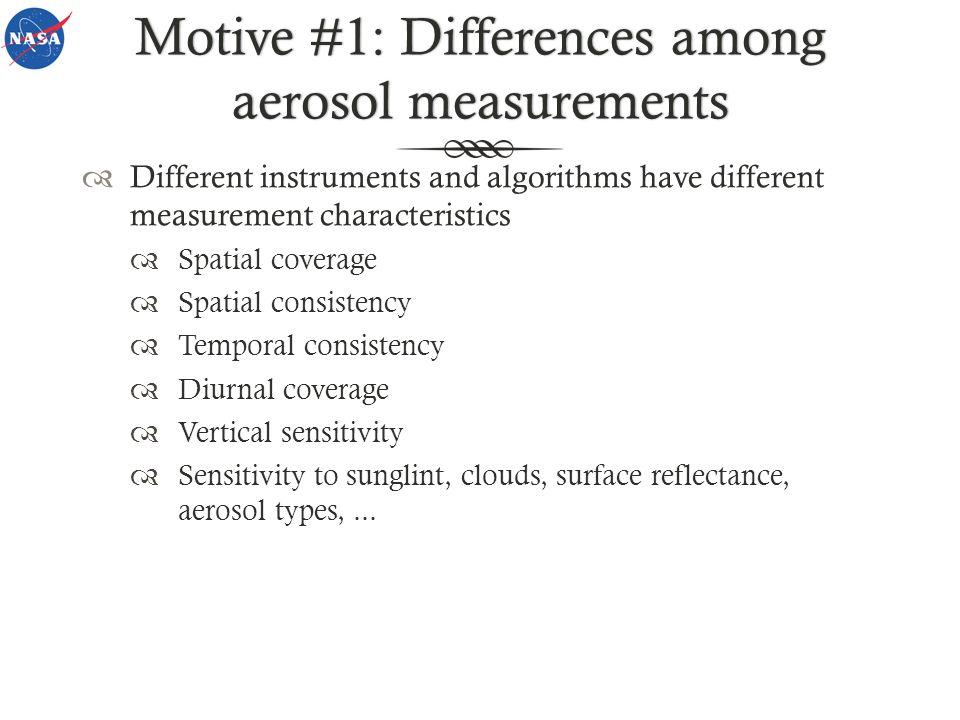 Motive #1: Differences among aerosol measurements Different instruments and algorithms have different measurement characteristics Spatial coverage Spa