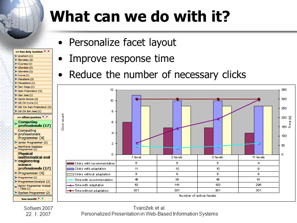 Sofsem 2007 22. 1. 2007 Tvarožek et al. Personalized Presentation in Web-Based Information Systems What can we do with it? Personalize facet layout Im