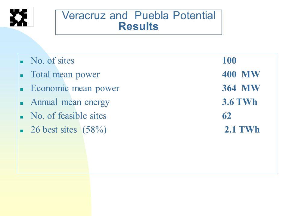 Veracruz and Puebla Potential Results n No.