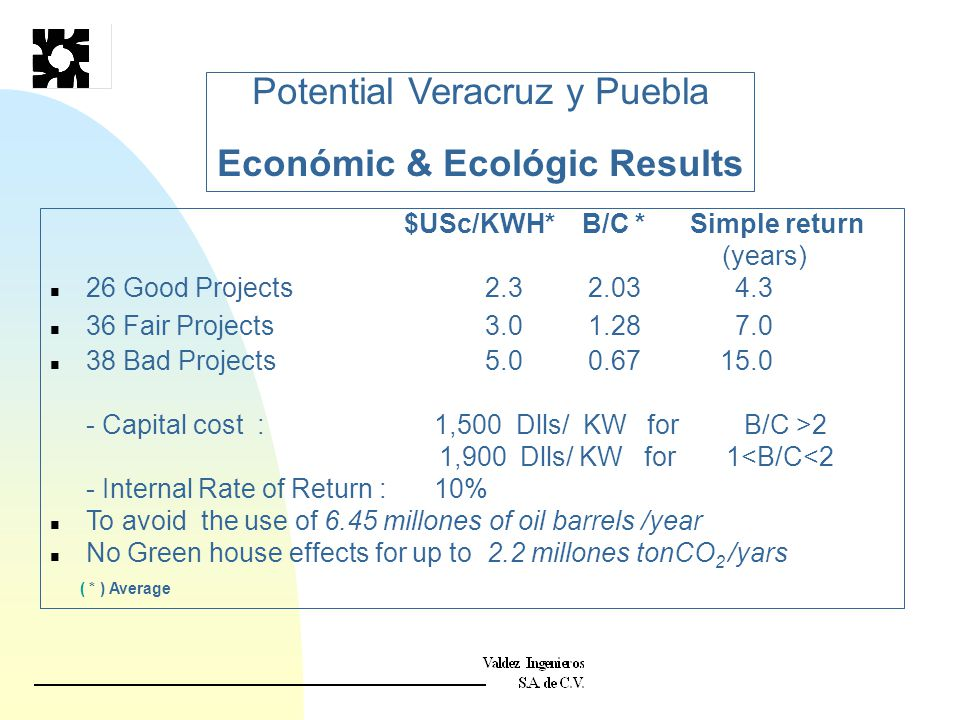 Veracruz and Puebla Potential Results n No. of sites 100 n Total mean power 400 MW n Economic mean power 364 MW n Annual mean energy 3.6 TWh n No. of