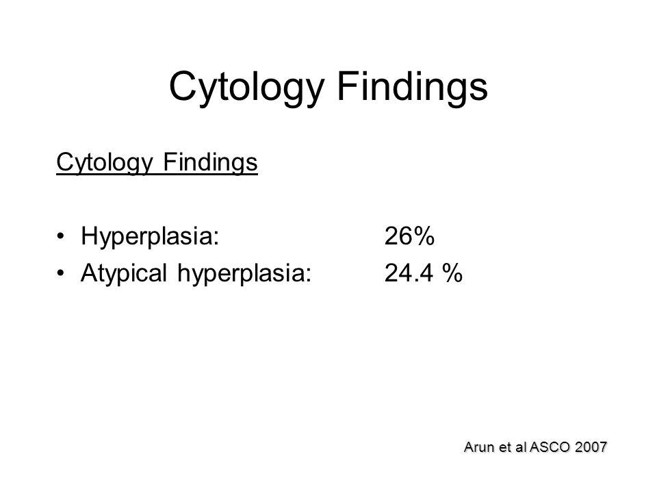 Cytology Findings Hyperplasia:26% Atypical hyperplasia:24.4 % Arun et al ASCO 2007