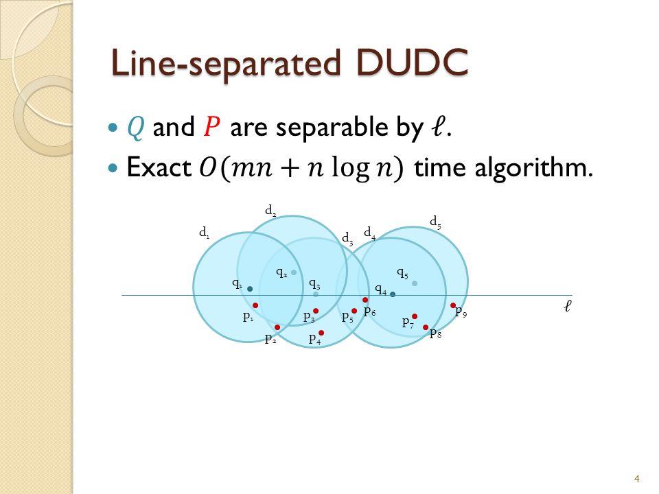 Line-separated DUDC 4 d1d1 d2d2 d4d4 d3d3 d5d5 q1q1 q2q2 q4q4 q3q3 q5q5 p1p1 p2p2 p4p4 p3p3 p5p5 p6p6 p7p7 p9p9 p8p8