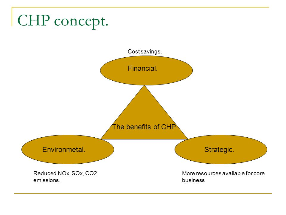 The benefits of CHP Environmetal.Strategic. Financial. More resources available for core business Reduced NOx, SOx, CO2 emissions. Cost savings.
