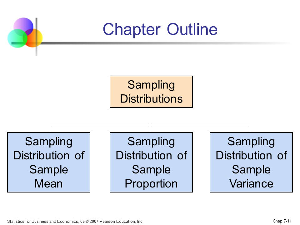 Statistics for Business and Economics, 6e © 2007 Pearson Education, Inc. Chap 7-11 Chapter Outline Sampling Distributions Sampling Distribution of Sam