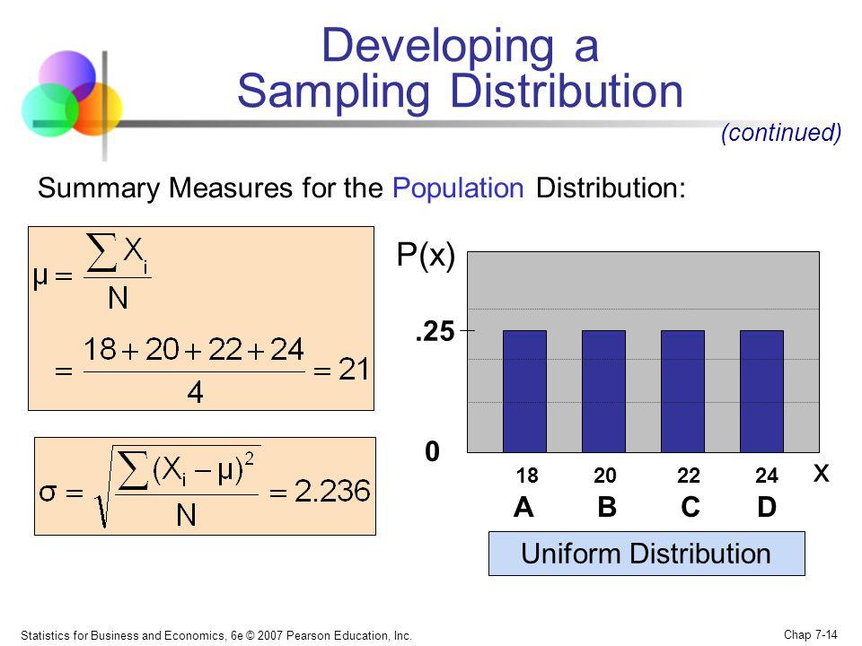 Statistics for Business and Economics, 6e © 2007 Pearson Education, Inc. Chap 7-14.25 0 18 20 22 24 A B C D Uniform Distribution P(x) x (continued) Su