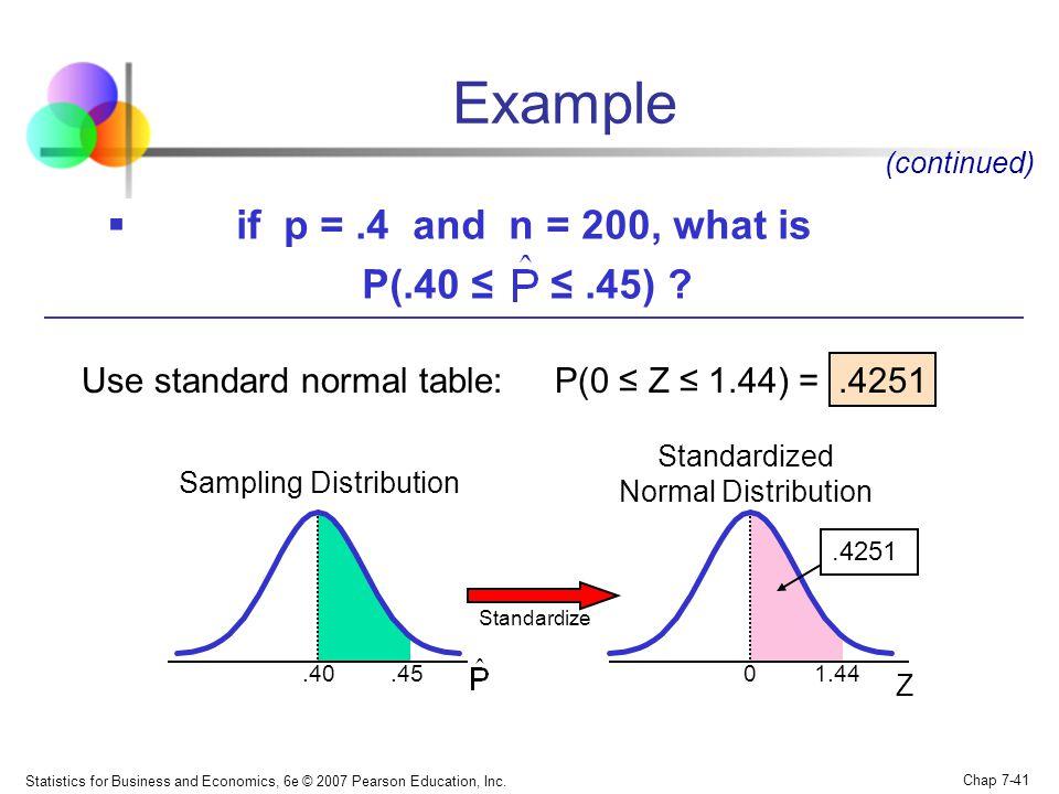 Statistics for Business and Economics, 6e © 2007 Pearson Education, Inc. Chap 7-41 Example Z.451.44.4251 Standardize Sampling Distribution Standardize