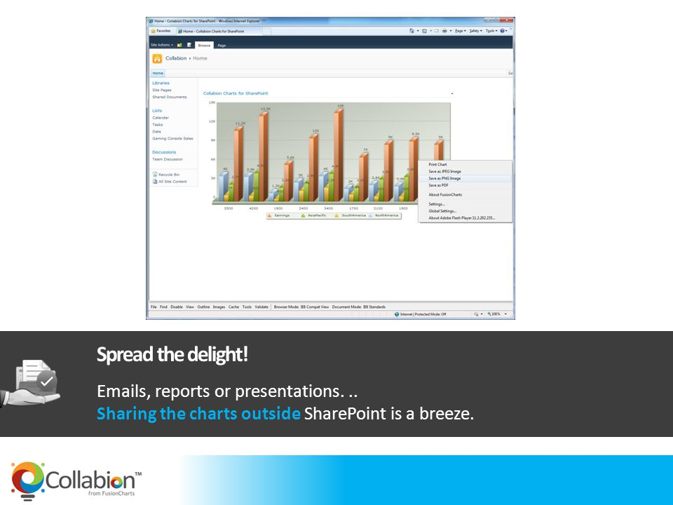 Emails, reports or presentations... Sharing the charts outside SharePoint is a breeze. Spread the delight!