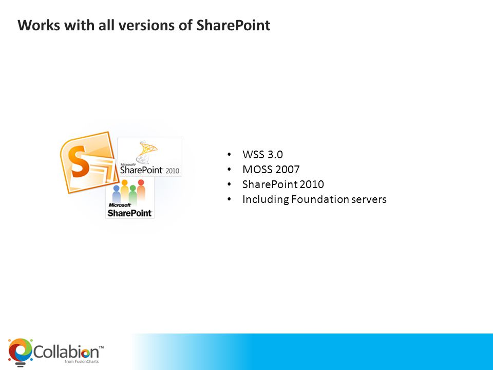 Works with all versions of SharePoint WSS 3.0 MOSS 2007 SharePoint 2010 Including Foundation servers