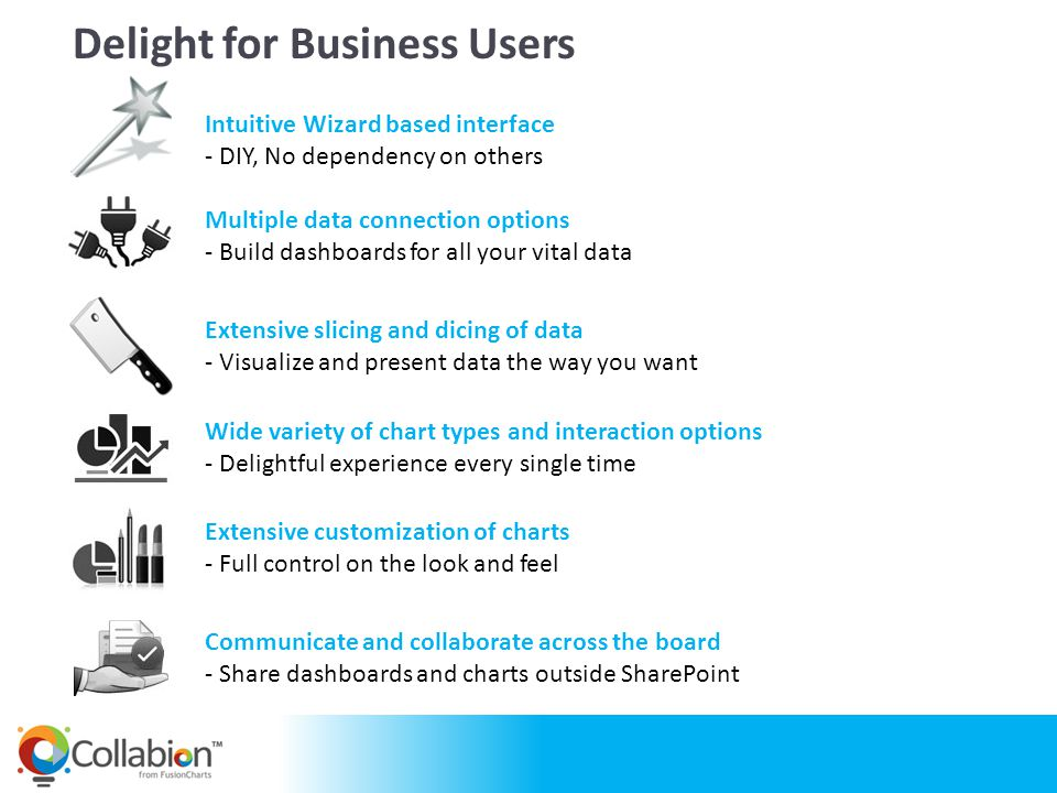Delight for Business Users Intuitive Wizard based interface - DIY, No dependency on others Multiple data connection options - Build dashboards for all