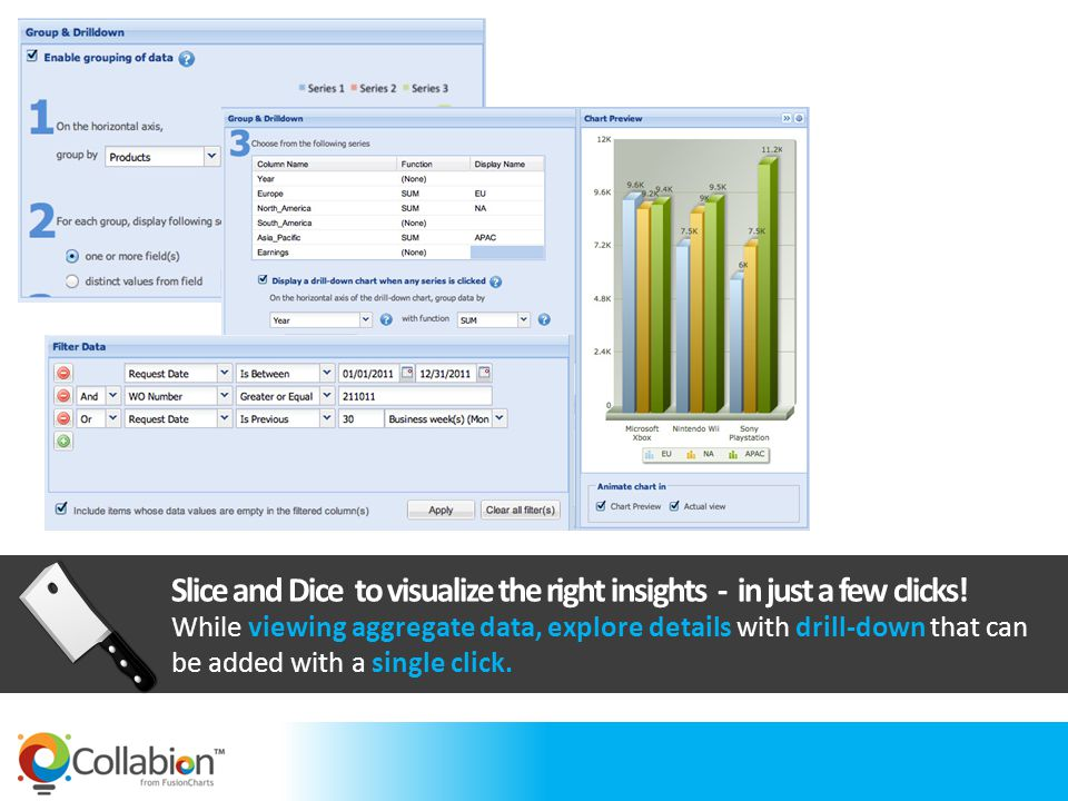 Slice and Dice to visualize the right insights - in just a few clicks! While viewing aggregate data, explore details with drill-down that can be added