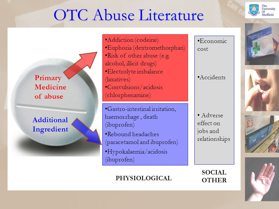 OTC Abuse Literature Primary Medicine of abuse Additional Ingredient Addiction (codeine) Euphoria (dextromethorphan) Risk of other abuse (e.g. alcohol