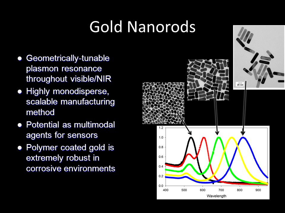 Gold Nanorods Geometrically-tunable plasmon resonance throughout visible/NIR Geometrically-tunable plasmon resonance throughout visible/NIR Highly monodisperse, scalable manufacturing method Highly monodisperse, scalable manufacturing method Potential as multimodal agents for sensors Potential as multimodal agents for sensors Polymer coated gold is extremely robust in corrosive environments Polymer coated gold is extremely robust in corrosive environments