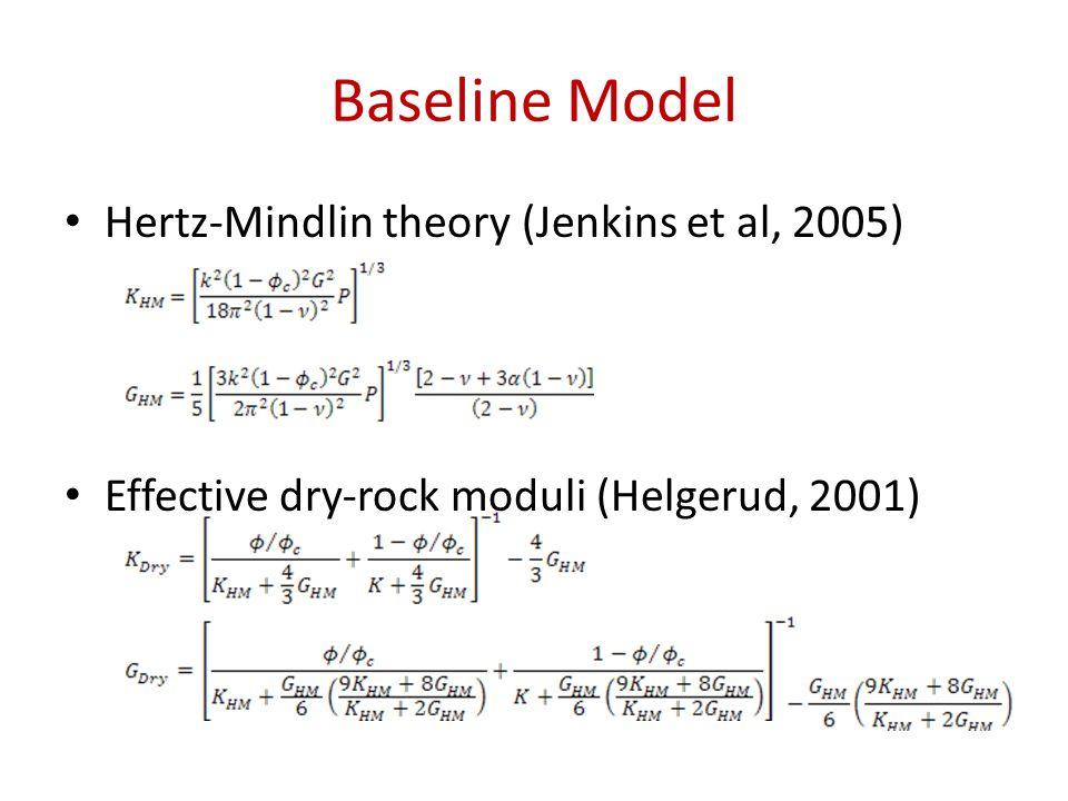 Baseline Model Hertz-Mindlin theory (Jenkins et al, 2005) Effective dry-rock moduli (Helgerud, 2001)
