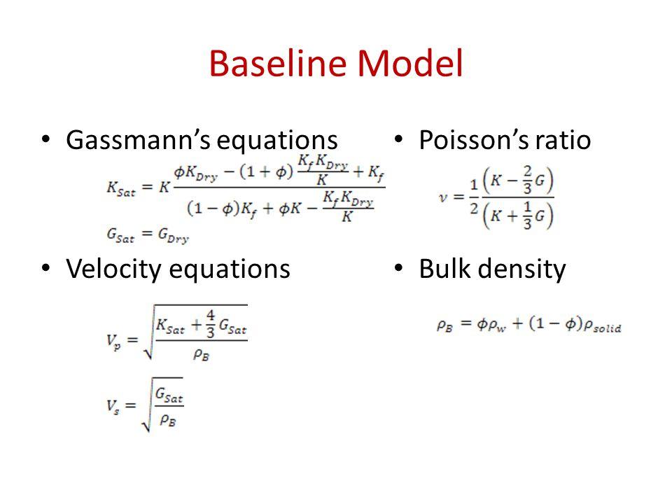 Baseline Model Gassmanns equations Velocity equations Poissons ratio Bulk density