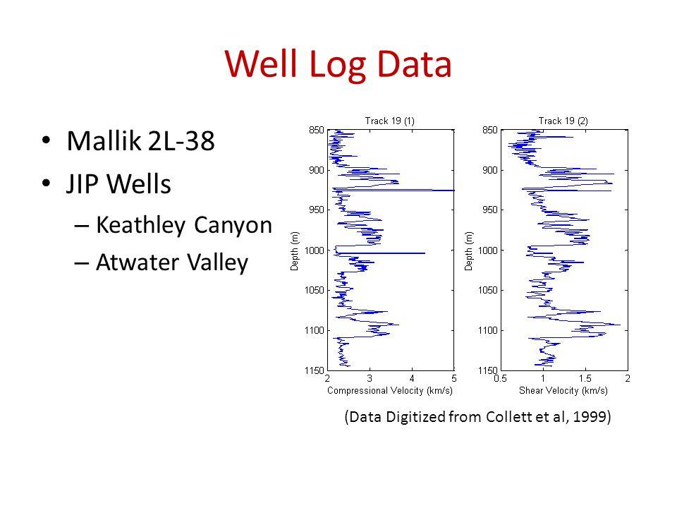 Well Log Data Mallik 2L-38 JIP Wells – Keathley Canyon – Atwater Valley (Data Digitized from Collett et al, 1999)