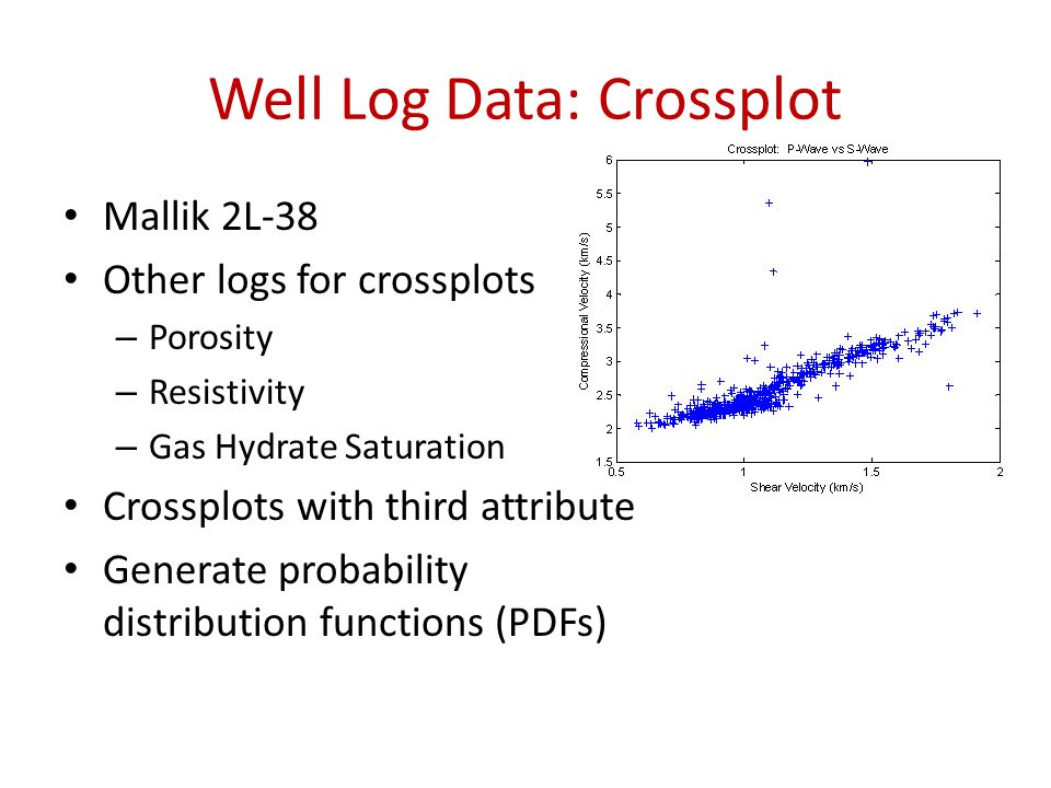 Well Log Data: Crossplot Mallik 2L-38 Other logs for crossplots – Porosity – Resistivity – Gas Hydrate Saturation Crossplots with third attribute Gene