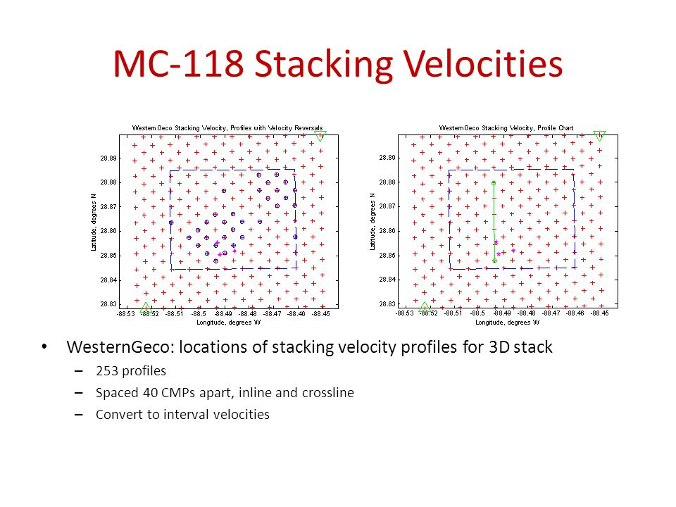 MC-118 Stacking Velocities WesternGeco: locations of stacking velocity profiles for 3D stack – 253 profiles – Spaced 40 CMPs apart, inline and crossli