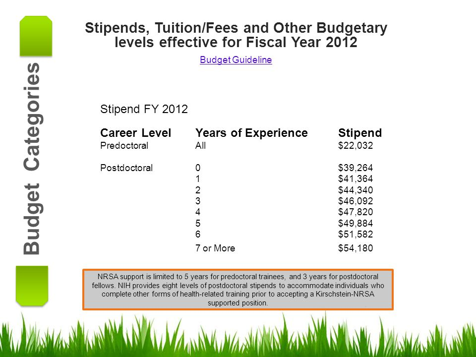Stipends, Tuition/Fees and Other Budgetary levels effective for Fiscal Year 2012 Budget Guideline NRSA support is limited to 5 years for predoctoral t