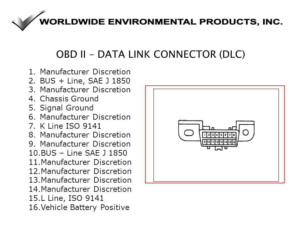 OBD II – DATA LINK CONNECTOR (DLC) 1.Manufacturer Discretion 2.BUS + Line, SAE J 1850 3.Manufacturer Discretion 4.Chassis Ground 5.Signal Ground 6.Man