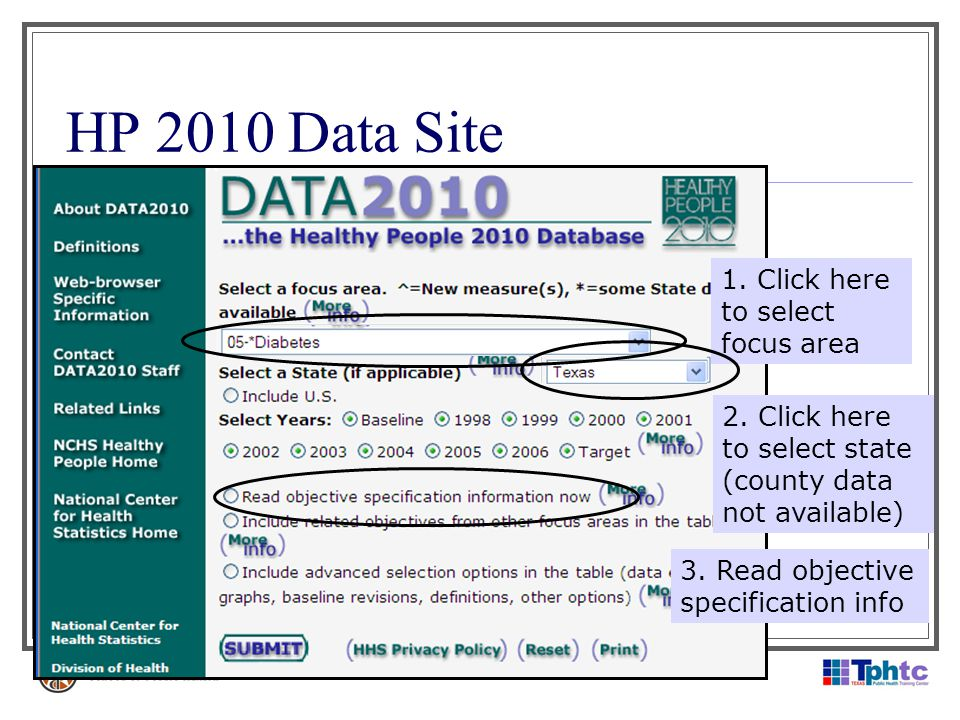 HP 2010 Data Site 1. Click here to select focus area 2. Click here to select state (county data not available) 3. Read objective specification info