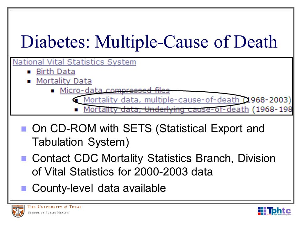 Diabetes: Multiple-Cause of Death On CD-ROM with SETS (Statistical Export and Tabulation System) Contact CDC Mortality Statistics Branch, Division of